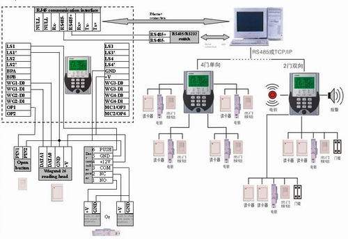 20089512652724 rf card t&a cj js868 cj electronics ltd house alarm wiring diagram at eliteediting.co
